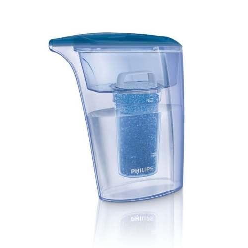 Pirkite IronCare Lygintuvams skirtas vandens filtrą GC024/10 elektroninėje | Philips parduotuvėje
